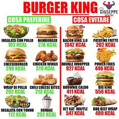 Conseils fitness en nutrition et en musculation. Low Calorie Fast Food, Healthy Fast Food Options, Healthy Recipes For Weight Loss, Healthy Meals For Kids, Healthy Breakfast Recipes, Food Calories List, Food Calorie Chart, Programe Minceur, Clean Eating