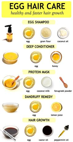 TURMERIC BUTTER to brighten and clear skin - The Little Shine