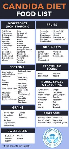 The complete Candida Diet Food List. Diet Workout cleans - Candida and Yeast Infection - # Candida Diet Food List, Anti Candida Diet, Candida Diet Recipes, Candida Cleanse, Cleanse Diet, Diet Foods, Candida Symptoms, Cleanse Recipes, Juice Cleanse