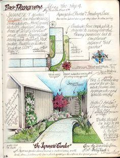 Wow!  Love these sketches! GardenScaping: Plans/Sketches