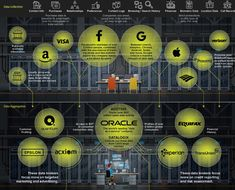 Visualizing The Multi-Billion Dollar Industry That Makes Its Living From Your Data