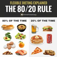 Looking to weight loss diet fast? These diets are ranked on their ability to help you lose weight fast for those with short-term goals. 80 20 Rule Diet, 80 20 Diet, Flexible Dieting Lifestyle, Dieta Flexible, Online Fitness, Healthy Smoothie, Smoothie Diet, Most Effective Diet, Different Diets
