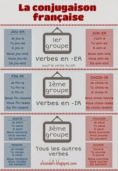 Learning French or any other foreign language require methodology, perseverance and love. In this article, you are going to discover a unique learn French method. French Verbs, French Grammar, French Phrases, French Language Lessons, French Language Learning, French Lessons, Study French, Core French, French Teaching Resources