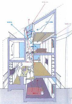 第1219回 祖師谷大蔵の狭小住宅(建築面積約8.3坪) 完成見学会 | イベント | 建築家の住宅をプロデュースするザウス