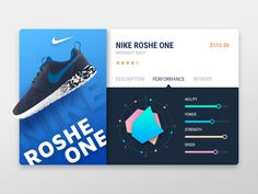 Nike Product Card