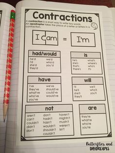 44 Notebook Anchor Charts to support Grammar, Language, and Vocabulary Skills in Reading and Writing. Parts of Speech, Prefixes, Suffixes, and MORE!
