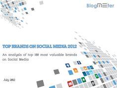 Blogmeter top brands on social media 2012 by Me-Source S.r.l./Blogmeter via Slideshare
