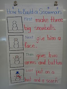 Snowman writing-anchor chart for how to!