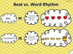 ready made Kodaly lesson plans.  Visuals, games, SMART files... everything you need!  {beat vs word rhythm}