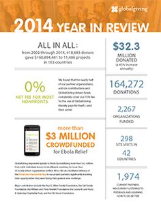GlobalGiving 2014 Year in Review