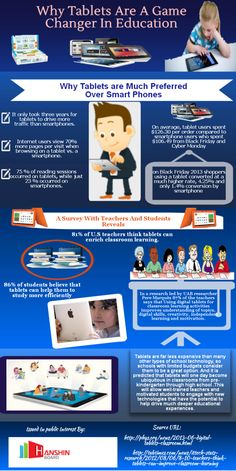 Why Tablets Are Great For Classrooms   #iPadEd #tabletEd