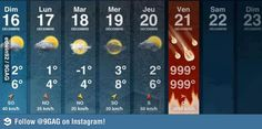 Weather Prediction...