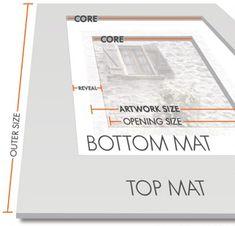 FAQ - Matboard and More