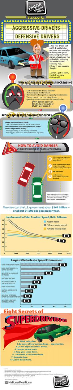 Aggressive Driving vs. Defensive Driving - there's a BIG difference! #Infographic