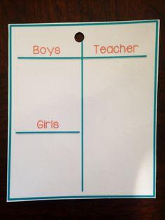 Scoreboard example WBT