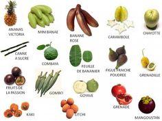 Fruits et légumes exotiques from Le Flahec, grossiste fruits, légumes et volailles - Fruits et légumes -