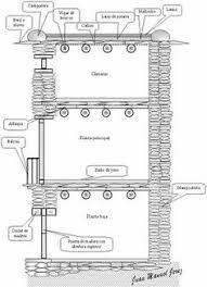 Resultado de imagen de arquitectura popular alpujarreña