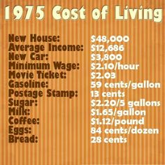 Cost of living in 1975
