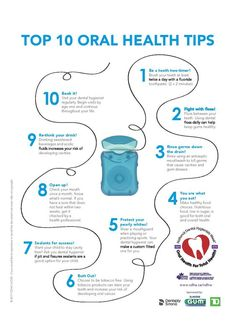 Top 10 Oral Health Tips from your dental hygienist. Dental Hygiene School, Dental Humor, Dental Assistant, Dental Hygienist, Oral Hygiene, Dental Implants, Dental Surgery, Teeth Health, Oral Health