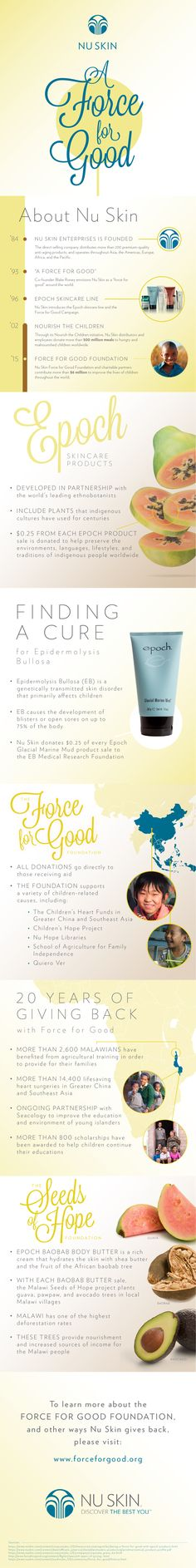 From its first project to support families living in Western Samoa to the now hundreds of humanitarian projects in more than 50 countries, the Nu Skin Force for Good Foundation is committed to making a difference in the lives of child