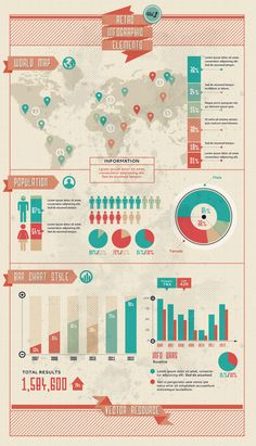 Our retro infographic vector elements are great to help you prepare your next project with custom retro infographics set of map, population, and chart. Info Board, Free Infographic Templates, Cv Inspiration, Information Design, Flyer, Grafik Design, Data Visualization, Presentation Design, Vector Design