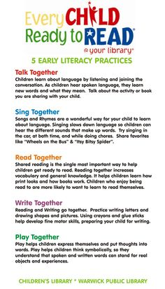 The 5 Early Literacy Practices. Storytimes and Play Spaces at the Library incorporate and support the 5.