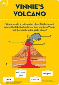 1000 images about volcano unit on pinterest volcanoes volcano experiment and worksheets. Black Bedroom Furniture Sets. Home Design Ideas