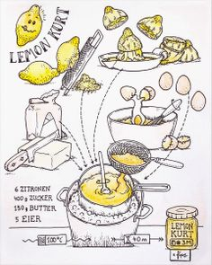Lemon Kurt – lemon curd recipe Lemon Kurt – lemon c. Vegan Lemon Curd, Easy Lemon Curd, Recipe Drawing, Curd Recipe, Recipe Tasty, Mode Crochet, Watercolor Food, Sketch Notes, Christmas Pudding