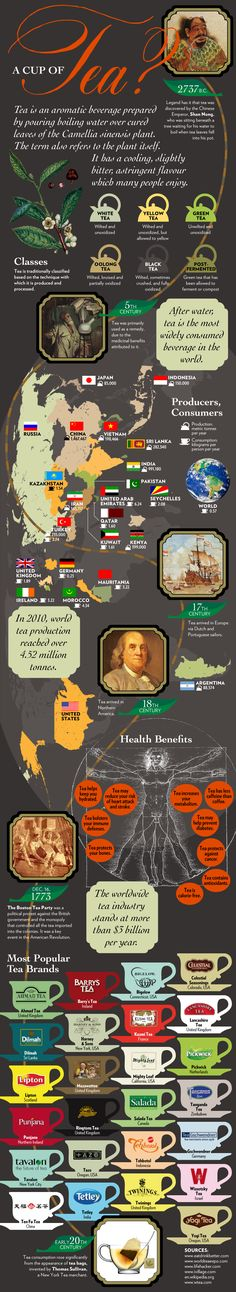 Tea infographic #infographic #tea For more info visit: www.moneytea.info or text me @ 612-567-2238