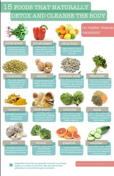 15 food to detox your body