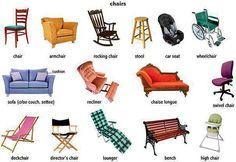 Sitting Vocabulary. English is Fun.
