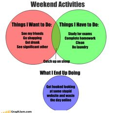 Reality of Weekends