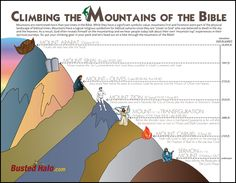 June 27th, 2013- What is the significance of mountains in the Bible? Go tell it on the mountain that BH has a new infographic! See why everyone biblical was coming 'round the mountain!