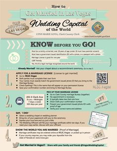 Fantastic info straight from the Clark County Clerk! Need more info? Let Vegas Weddings help! http://www.702wedding.com/las-vegas-marriage-license.asp
