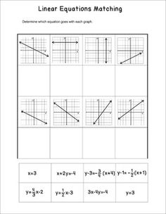 Create and graph linear equations