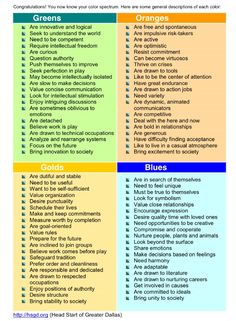 True Colors personality types {blue} @lydwass @chloe1200 remember this?!