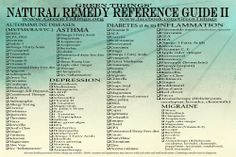 Natural Remedy Reference Guide II I haven't tried all of these but it looks interesting