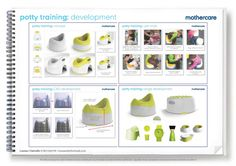 Product design and innovation of baby products and toys Baby Products, Product Design, Innovation, Nursery, Toys, Shopping, Activity Toys, Baby Room, Clearance Toys