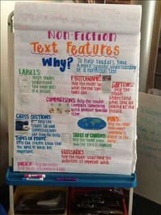 Ms. Gilbert | 5th Grade Reading Non-Fiction Text Features Anchor Chart
