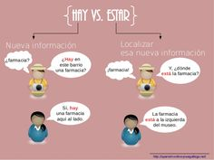 spanish hay vs estar -Learn Spanish / Spanish vocabulary / Spanish grammar
