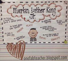 One Fab Teacher: Martin Luther King Jr. A Great Man anchor chart - One Fab Teacher: Martin Luther King Jr. A Great Man anchor chart - Kindergarten Art Activities, Kindergarten Anchor Charts, In Kindergarten, Martin L King, Martin Luther King Day, King Craft, King Jr, Bulletin Board, Black History