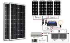 Do It Yourself Solar Panel Kits: 10 Complete Solar Kits you Can Yourself Put Together to Make Off-Grid Solar Solutions Solar Panel Kits, Solar Energy Panels, Best Solar Panels, Solar Roof Tiles, Solar Solutions, Solar House, Solar Panel Installation, Solar Energy System, Diy Solar
