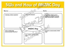 LessonZone is now shutdown. You can now find all of LessonZone's fantastic educational reading resources on the Modern Teaching Aids website. Anzac Day, Teaching Aids, Reading Resources, Names, Activities, Education, School, Ideas, Onderwijs