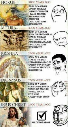 Comparison of Jesus