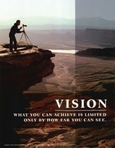 Write The Vision, Habakkuk 2, What You See, Empowering Quotes, Our Life, Google Images, Blessed, Inspiring Women, Inspiring Quotes