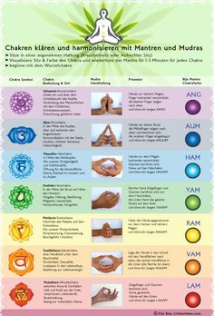 Chakras harmonize and clarify meditation with Bija Mantras and Mudras . - Chakras harmonize and clarify with Bija Mantras and Mudras a meditation exercise for beginners with - Yoga Kundalini, Chakra Meditation, Chakra Healing, Mantra Meditation, Chakra Yoga, Chakra Mantra, Morning Meditation, Meditation Music, Yoga Mantras