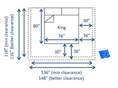 "Dimensions of a US / Canada king bed (76 x 80"" - w x l)and clearances required - both minimum (30"") and recommended (36"")clearances."