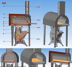 "Печь ракетная ""Принц"" с русской печкой для выпечки хлеба и пиццы. Wood Oven, Wood Fired Oven, Welding Crafts, Welding Projects, Rocket Stove Design, Bread Oven, Four A Pizza, Outdoor Oven, Grill Design"