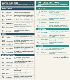 Factores de éxito de #SEO on-page y off-page