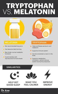 Tryptophan vs. melatonin - Dr. Axe http://www.draxe.com #health #holistic #natural